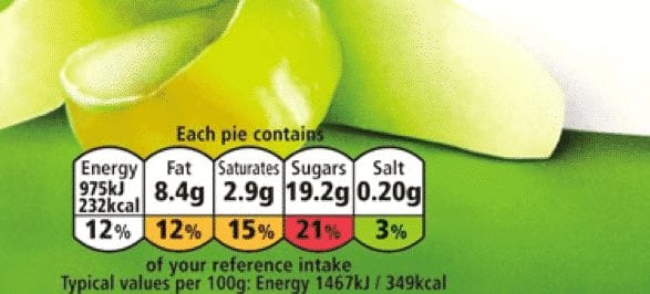 Nutrition label Example